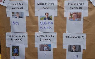U16 Wahlparty mit einem klaren Gewinner